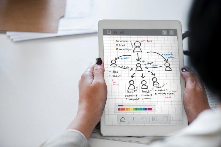 Mapa de competências: como melhorar o desempenho de uma equipe