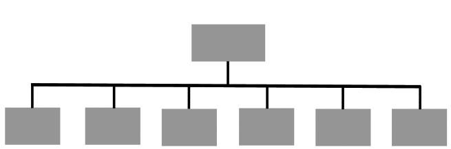 atual hierarquia nas empresas