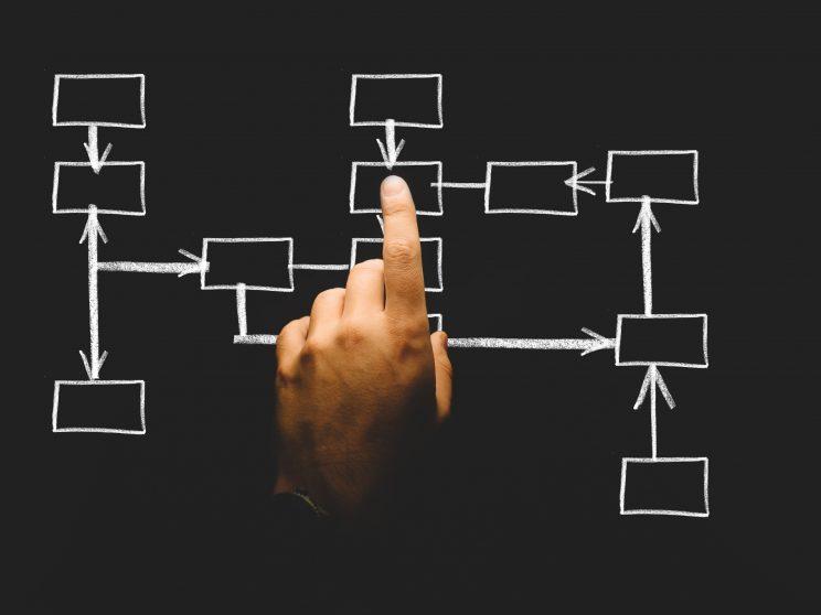 Hierarquia nas empresas: como ela vem sendo transformada e como trabalhá-la